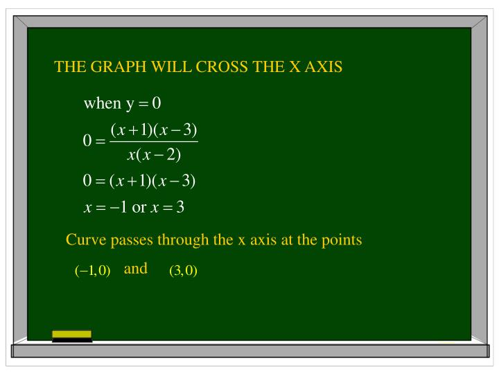 THE GRAPH WILL CROSS THE X AXIS