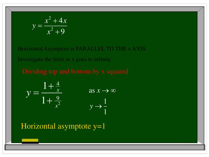Horizontal Asymptote is PARALLEL TO THE x AXIS.
