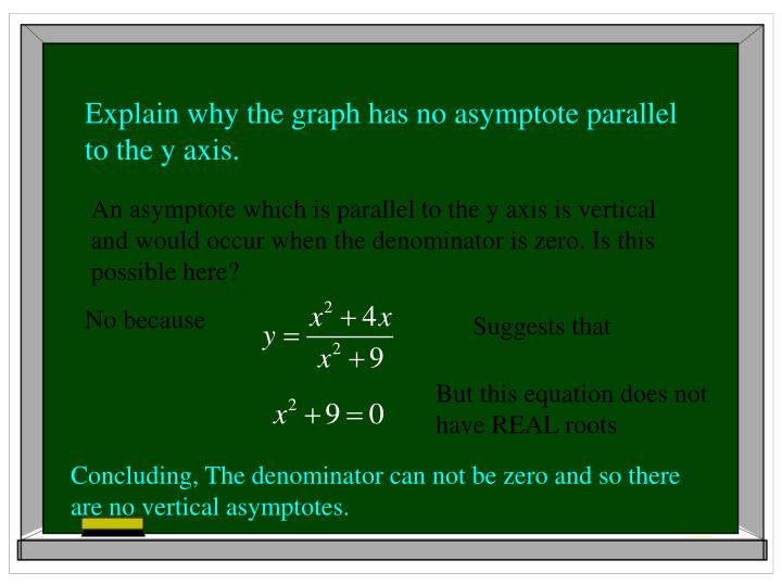 Explain why the graph has no asymptote parallel to the y axis.