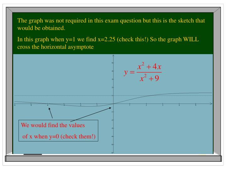 The graph was not required in this exam question but this is the sketch that would be obtained.