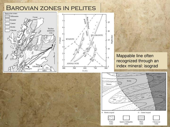Barovian zones in pelites