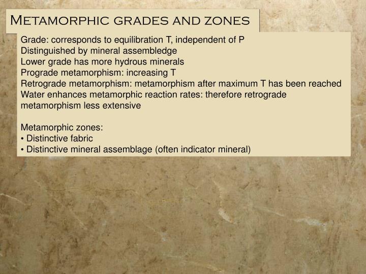 Metamorphic grades and zones