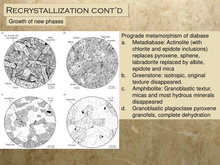 Recrystallization cont'd