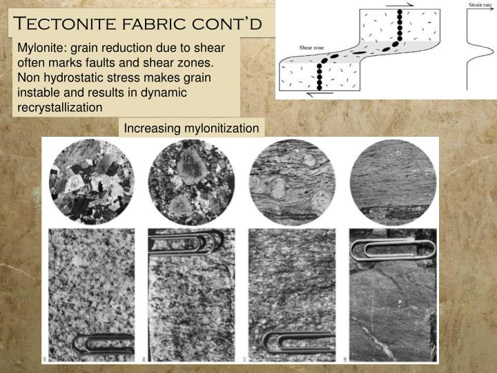 Tectonite fabric cont'd