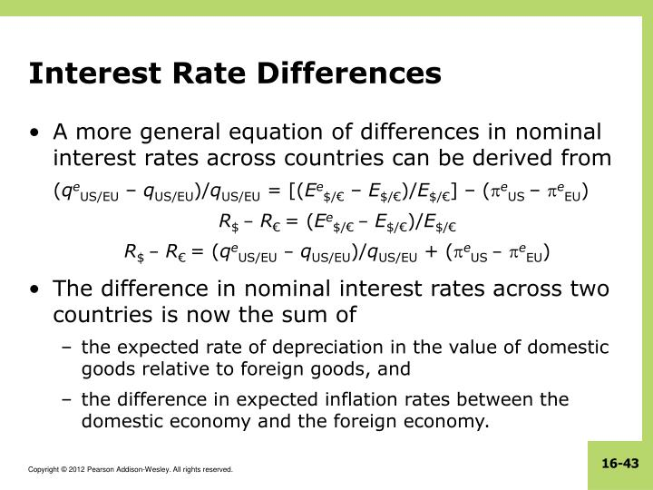 Interest Rate Differences