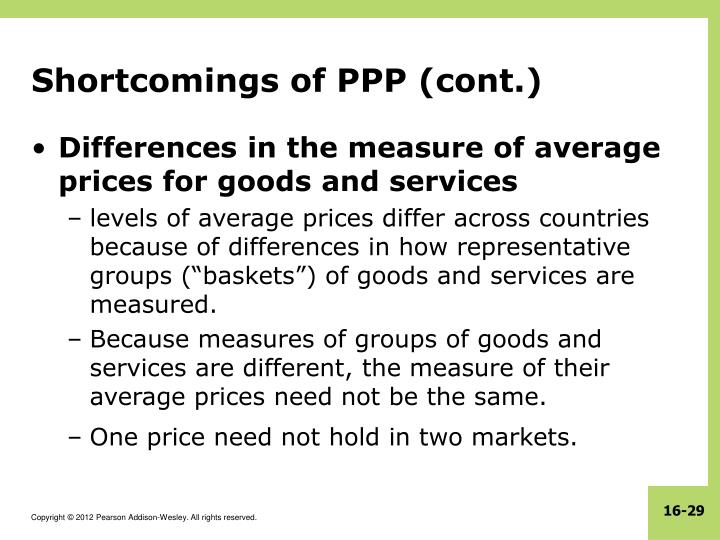 Shortcomings of PPP (cont.)