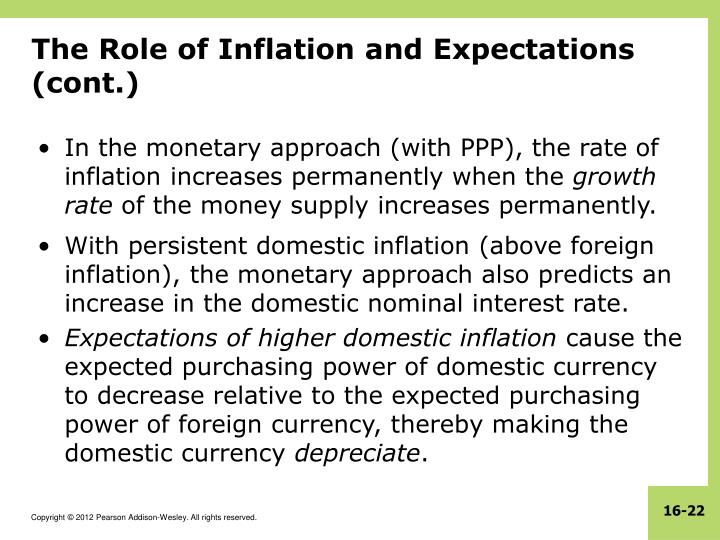 The Role of Inflation and Expectations (cont.)
