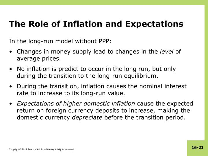 The Role of Inflation and Expectations