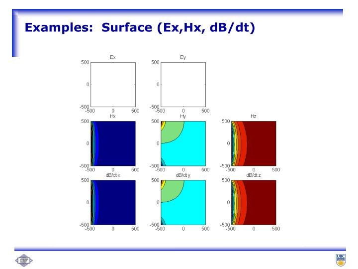 Examples:  Surface (Ex,Hx, dB/dt)