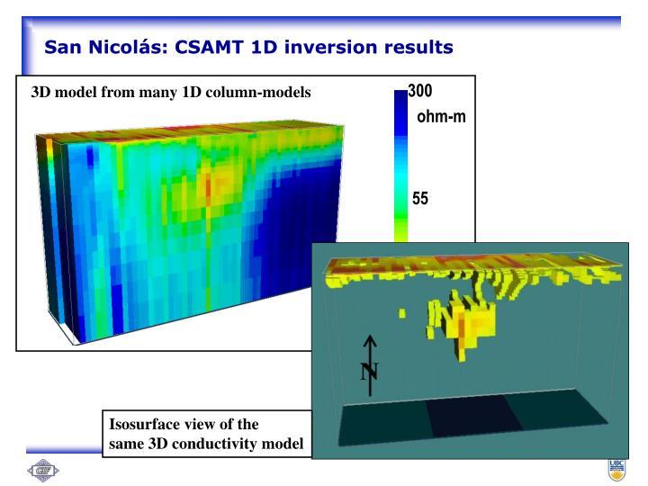 San Nicolás: CSAMT 1D inversion results