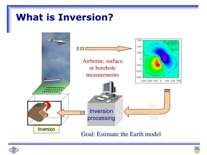 Airborne, surface or borehole measurements