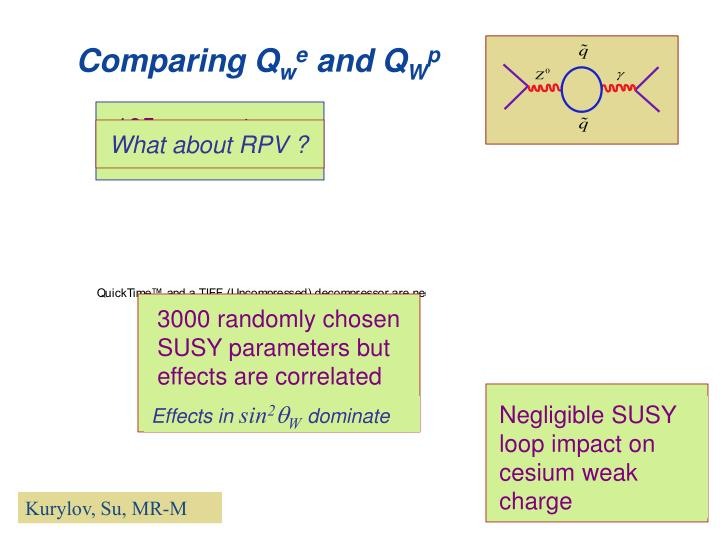 What about RPV ?
