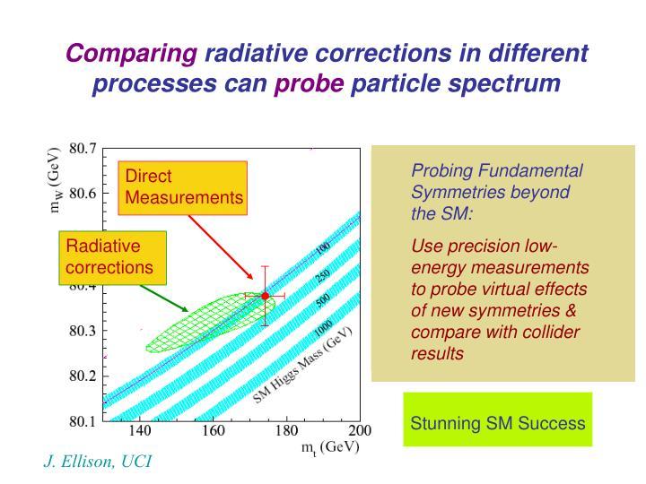 Probing Fundamental Symmetries beyond the SM: