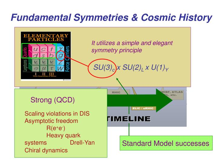 Strong (QCD)