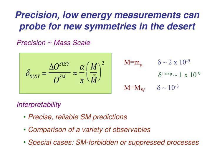 Precision ~ Mass Scale