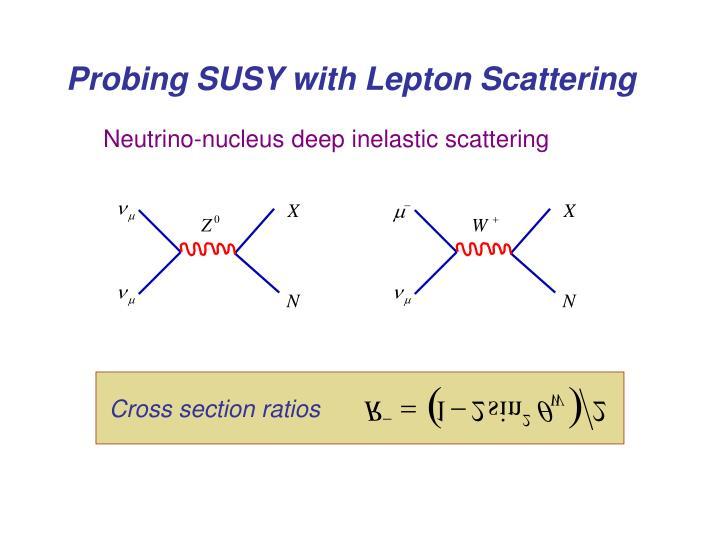 Cross section ratios