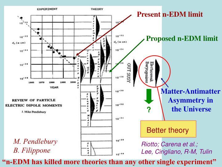 Better theory