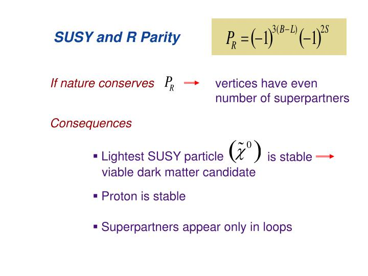 SUSY and R Parity