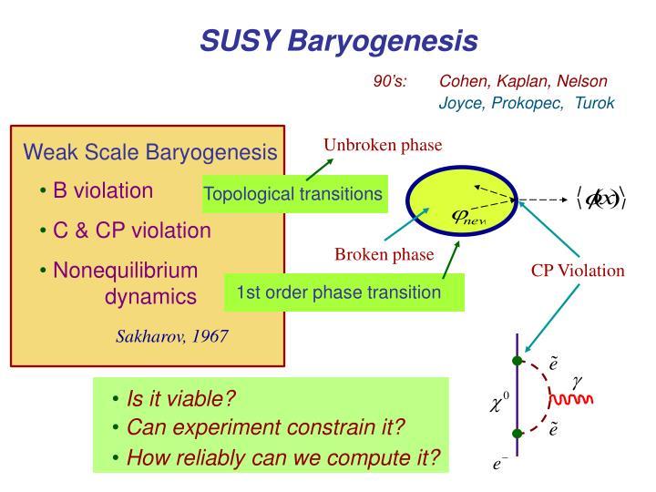 Weak Scale Baryogenesis