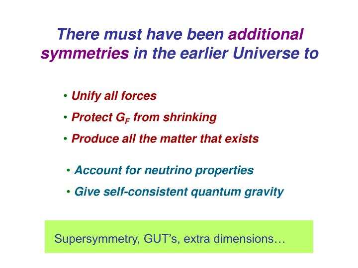 Supersymmetry, GUT's, extra dimensions…