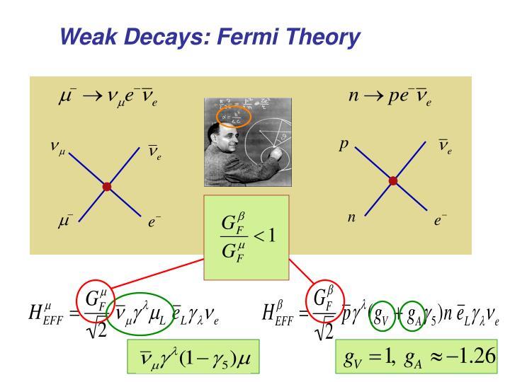Weak Decays: Fermi Theory