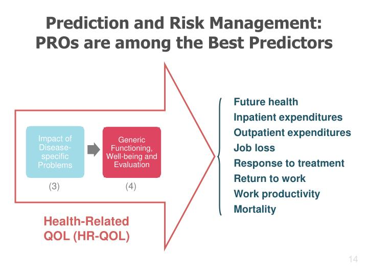 Prediction and Risk Management: