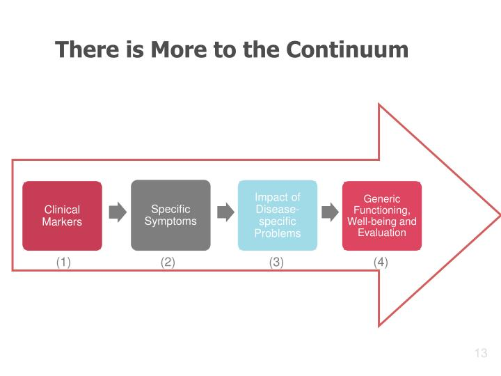 There is More to the Continuum