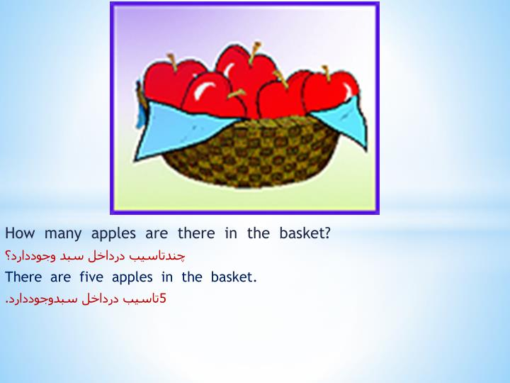How  many  apples  are  there  in  the  basket?