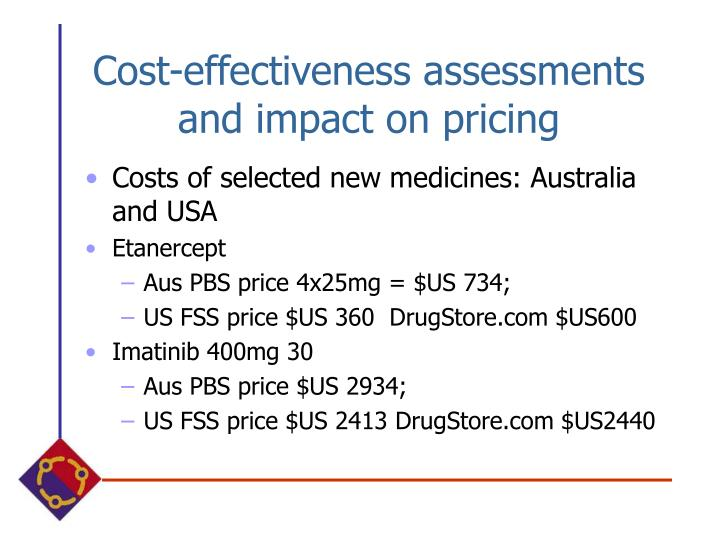 Cost-effectiveness assessments and impact on pricing