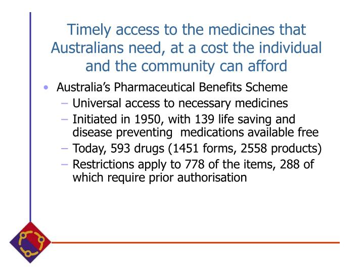 Timely access to the medicines that Australians need, at a cost the individual and the community can afford