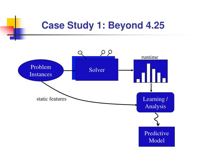 Case Study 1: Beyond 4.25