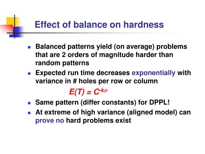 Effect of balance on hardness