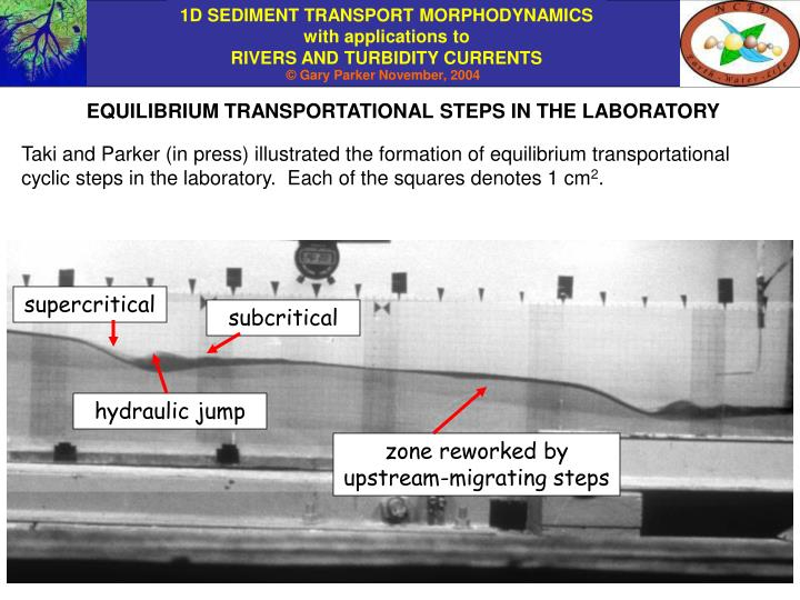 EQUILIBRIUM TRANSPORTATIONAL STEPS IN THE LABORATORY