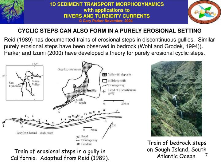 CYCLIC STEPS CAN ALSO FORM IN A PURELY EROSIONAL SETTING