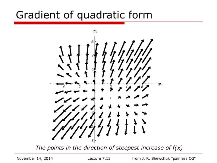 Gradient of quadratic form