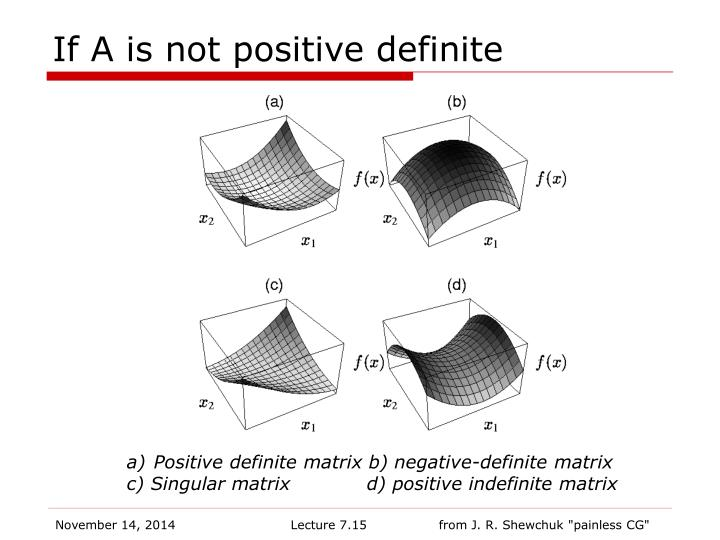 If A is not positive definite