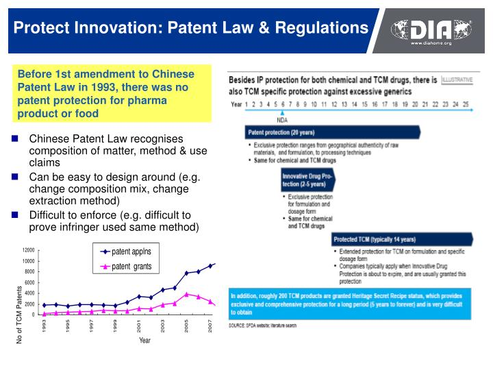 Protect Innovation: Patent Law & Regulations