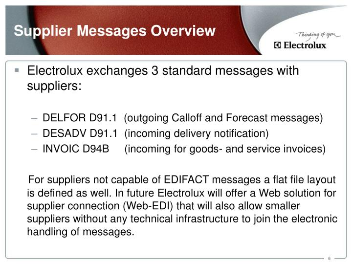 Supplier Messages Overview