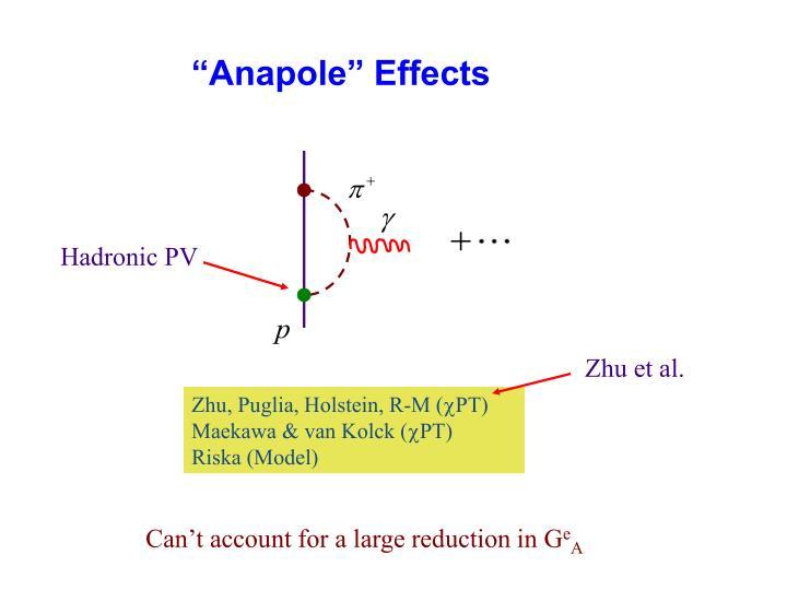 Zhu et al.