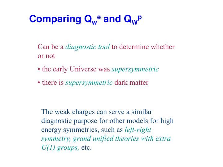 Comparing Q