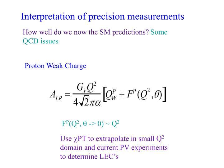 Interpretation of precision measurements