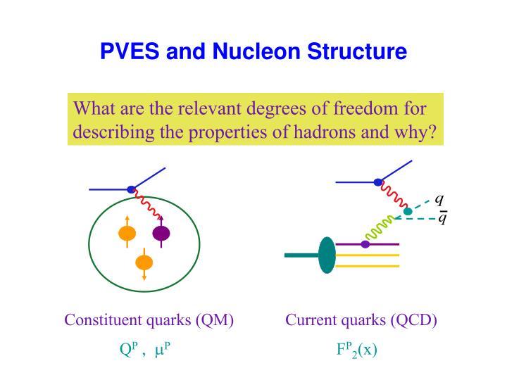 Constituent quarks (QM)