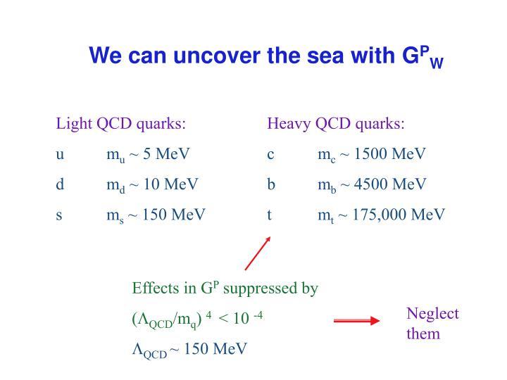 Effects in G