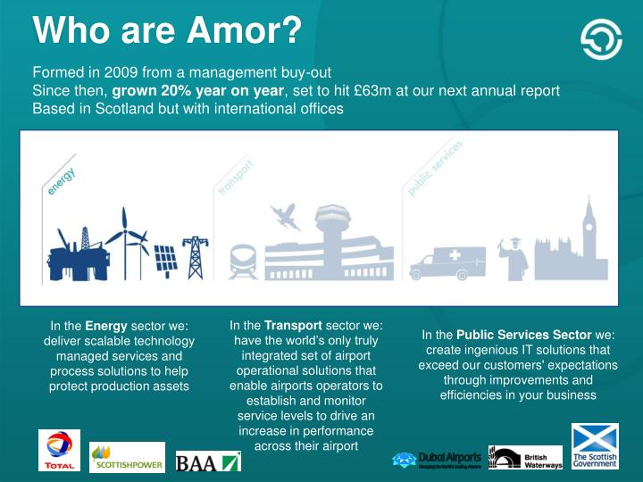 Who are Amor?