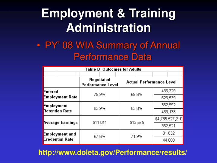 Employment & Training Administration