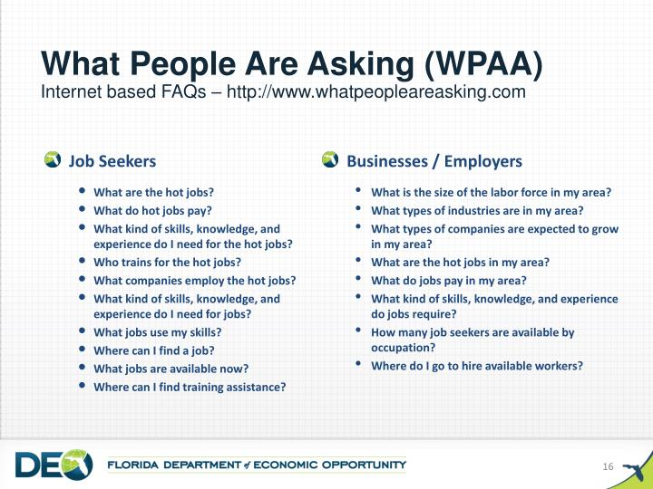 What People Are Asking (WPAA)