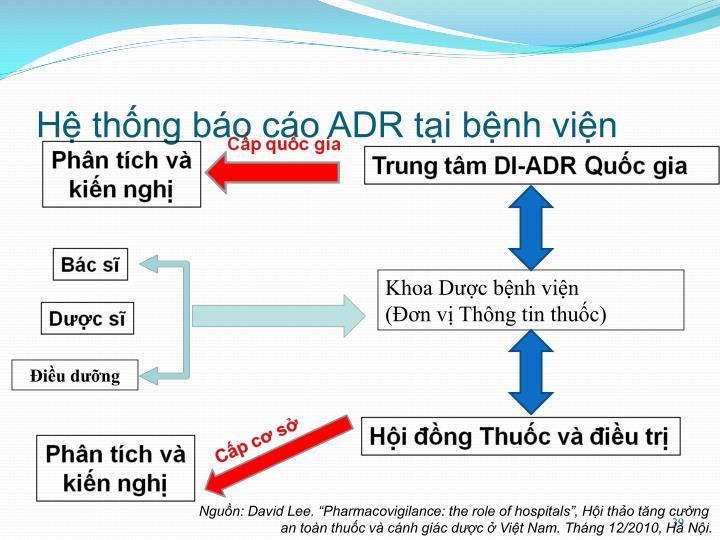 Hệ thống báo cáo ADR tại bệnh viện