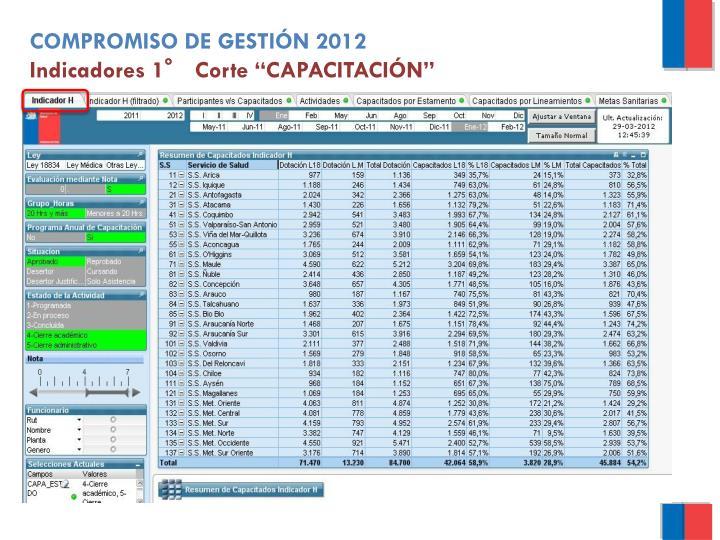 COMPROMISO DE GESTIÓN 2012