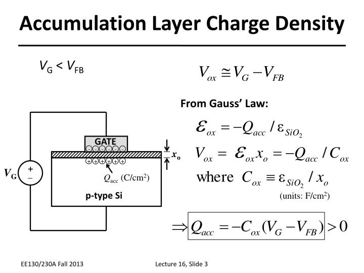 Accumulation layer charge density