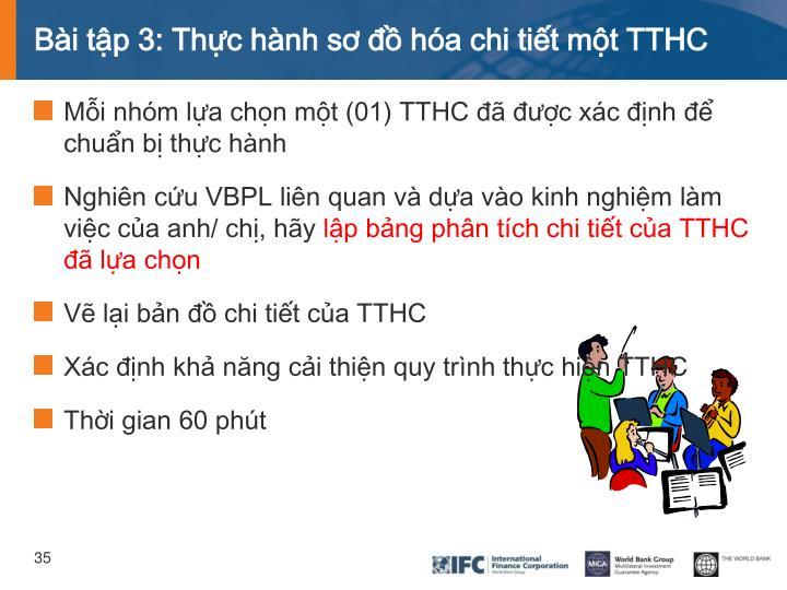 Bài tập 3: Thực hành sơ đồ hóa chi tiết một TTHC